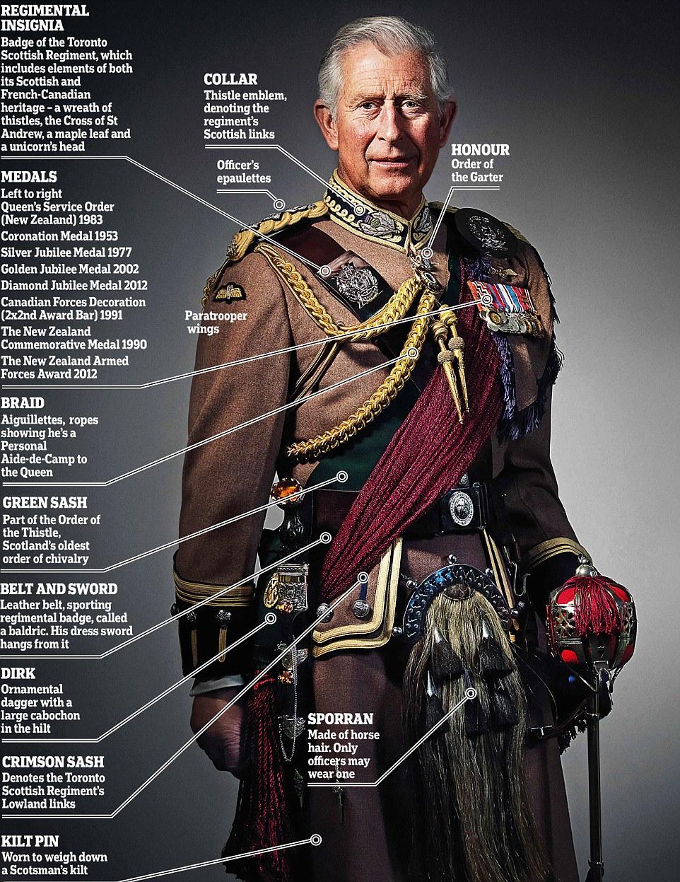 Prince of Wales in the uniform of the Toronto Scottish Regiment (Queen Elizabeth The Queen Mother's Own)