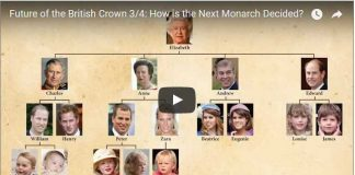 Future of the British Crown: How is the Next Monarch Decided?