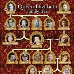 The Royal Family tree Photo C EXPRESS