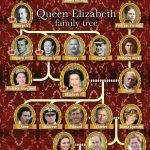 The Royal Family tree Photo C EXPRESS