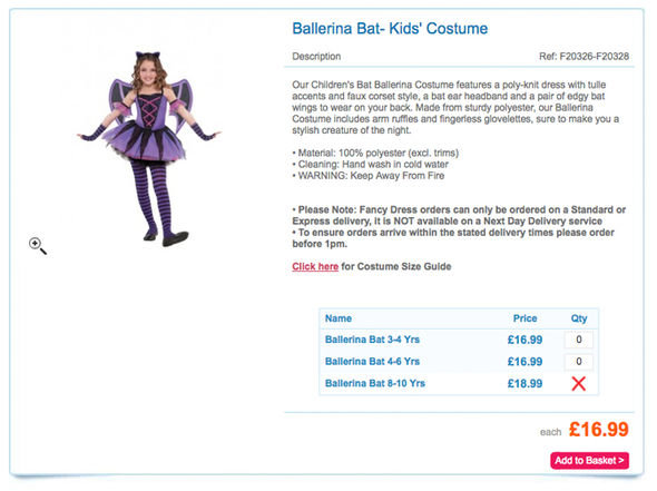 Parents have raised concerns that these costumes are too much for young kids Photo C PARTY PIECES