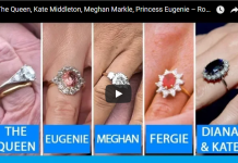 The Queen, Kate Middleton, Meghan Markle, Princess Eugenie