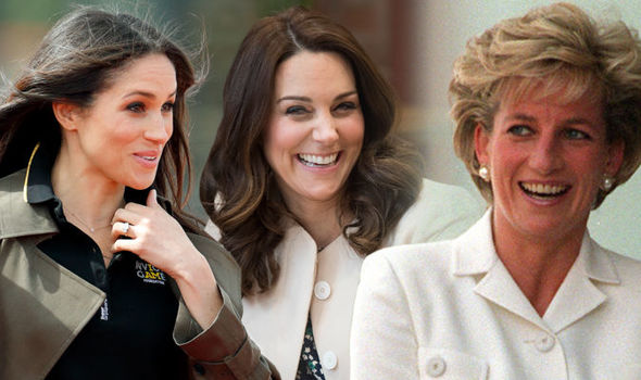 meghan markle and kate are not so similar to princess diana according to an analysis of their feet photo c getty dianalegacy latest update news images videos of british royal family dianalegacy