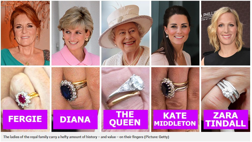 The Best Meghan Markle Princess Diana Ring