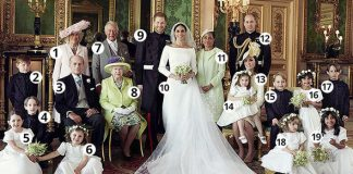 Royal wedding Harry and Meghans official wedding snaps whos who Photo C ALEXA LUBOMIRSKI PA