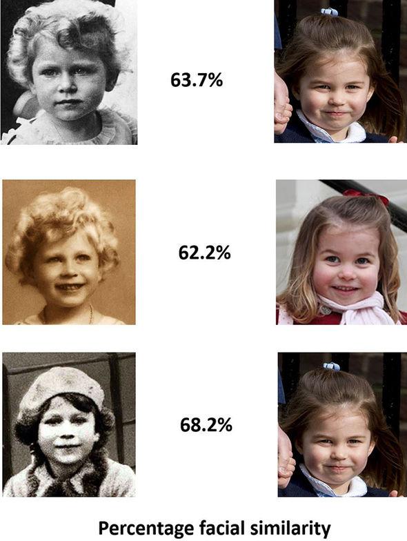 Princess Elizabeth and Princess Charlotte bear a striking resemblance Image GETTY