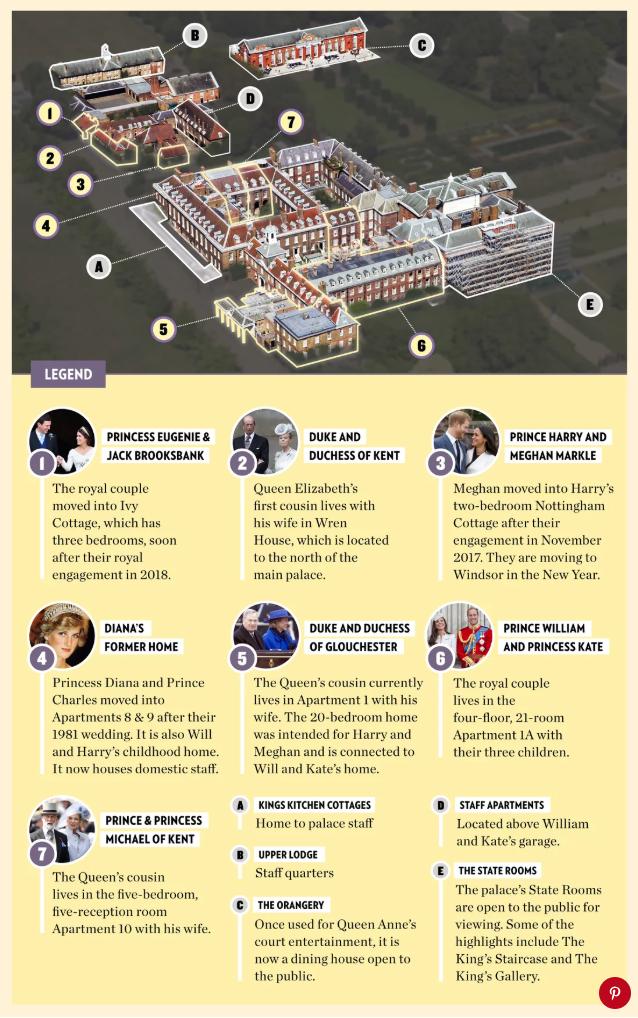Where Royala Live in Kensington Palace