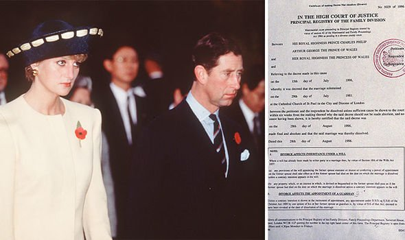 The couples divorce papers pictured right Image Getty