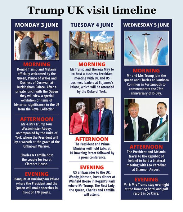 Trump News Mr Trump will be in the UK for three days Image EXPRESS