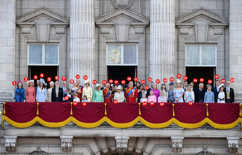 Whos who on the Buckingham Palace balcony Photo C Getty Images