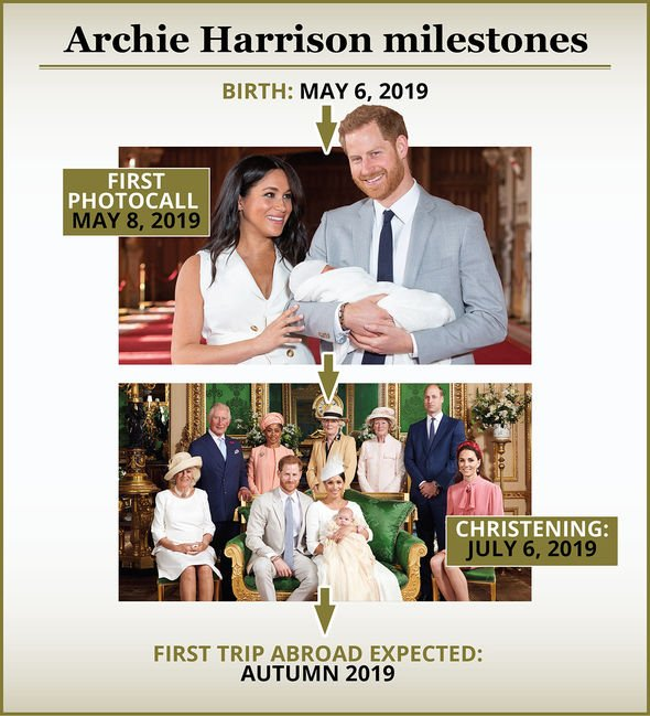 Archie Harrison was christened in a private ceremony on July Image EXPRESS
