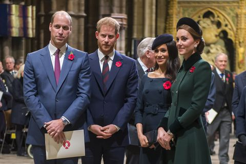 Kate Middleton PrinceWilliam and Meghan MarklePrince Harry Photo C Getty Images