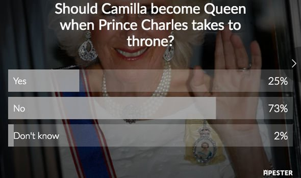 Queen Camilla of people said Camilla should not be Queen Image APESTER