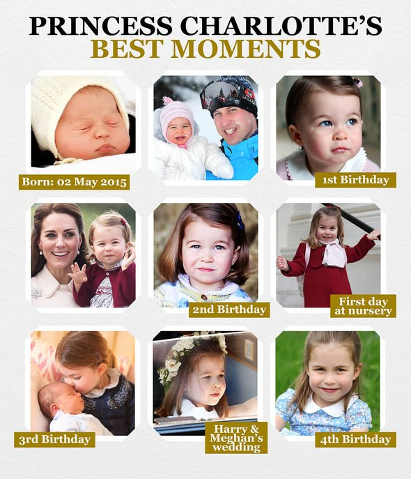 Princess Charlotte is the second born of the Cambridge children Image Express co_ uk_