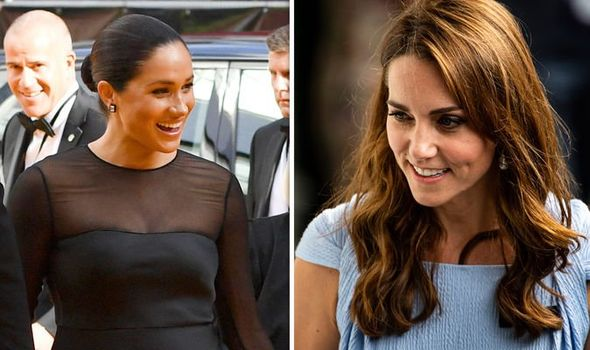 The Duchess of Sussex and Duchess of Cambridge Image Getty