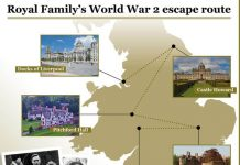 Royal Family World War escape route Image GETTY EXPRESS