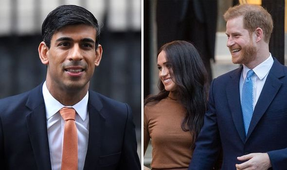 Rishi Sunak, Prince Harry and Meghan Markle