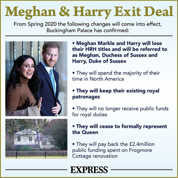 Prince Harry struggle: