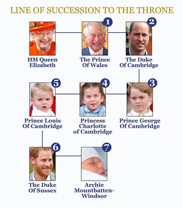camilla news camilla parker bowles duchess of cornwall barnardo royal news