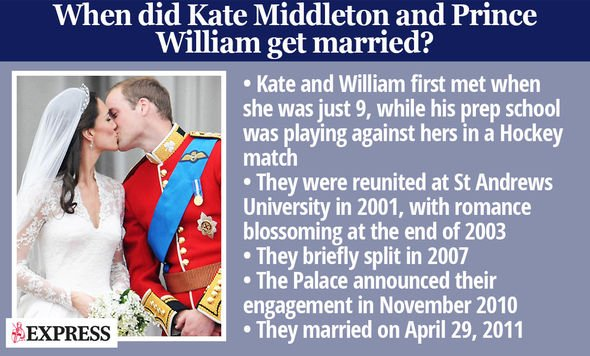 Prince William and Kate wedding facts
