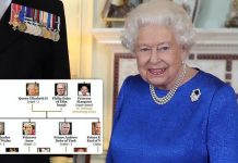 Royal Family tree: Royal Family