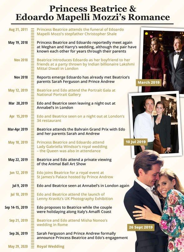 Beatrice and Edoardo Mapelli Mozzi romance: The couple became engaged last September