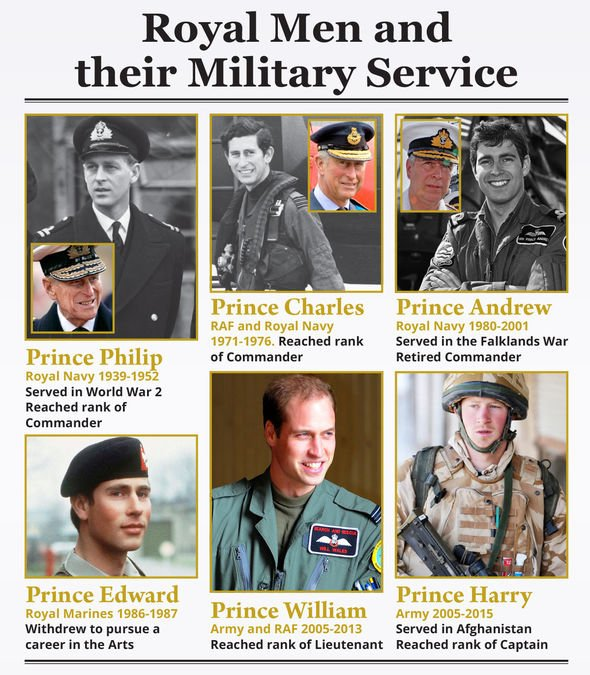 Royal men in the military