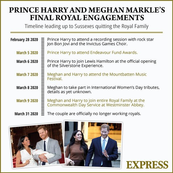 The Duke and Duchess of Sussex's final royal engagements earlier this year