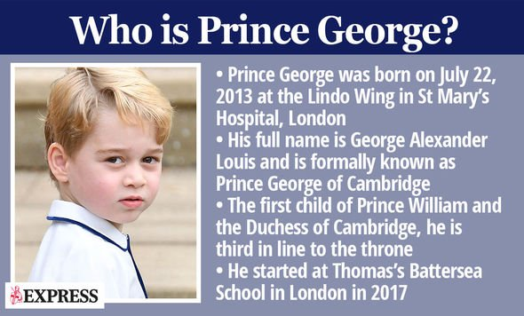 Who is Prince George?