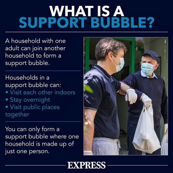 Prince William news: Express explainer for support bubble