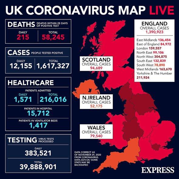 Prince William news: uk coronavirus cases november 29