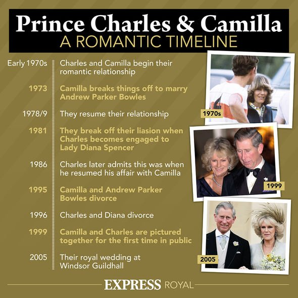 Princes Charles and Camilla's romantic timeline