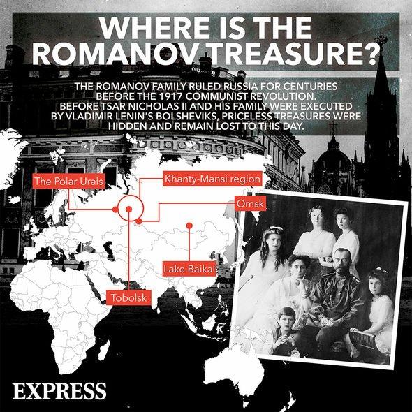 Where is the Romanov treasure?