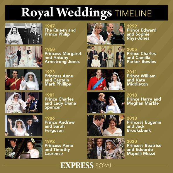 camilla duchess of cornwall prince charles royal family