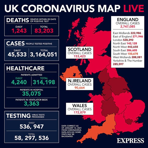 Prince William news: January 12 coronavirus UK stats