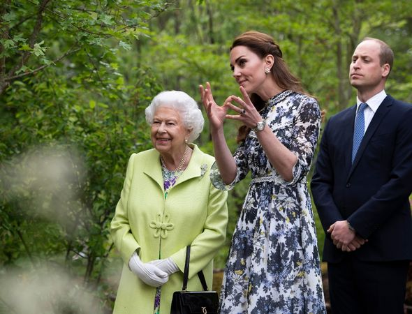 Queen Kate Prince William