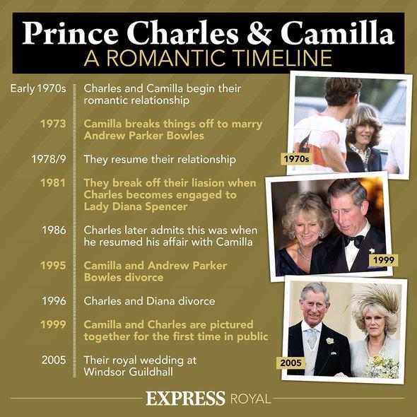prince charles news camilla romance timetable