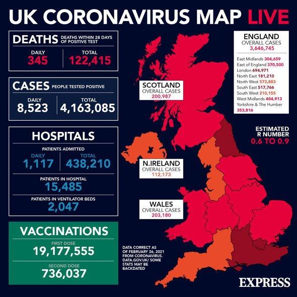 Coronavirus cases across the UK
