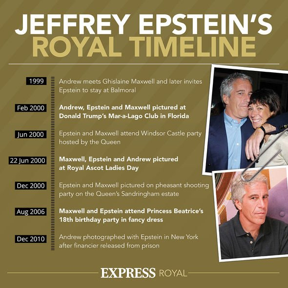 Prince Andrew news Jeffrey Epstein update