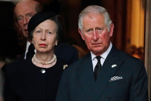 Princess Anne: Body language Prince Charles