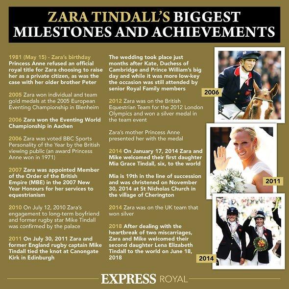 Zara Tindall: royal family timeline
