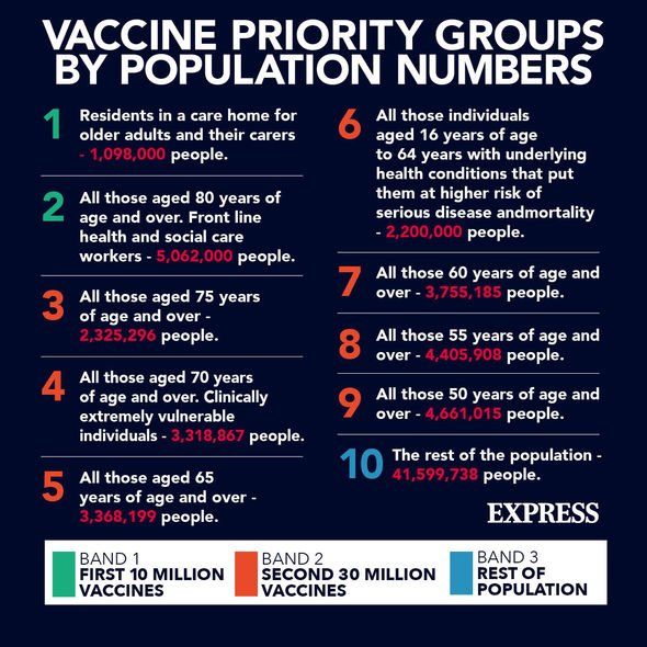 prince william news duke of cambridge vaccine