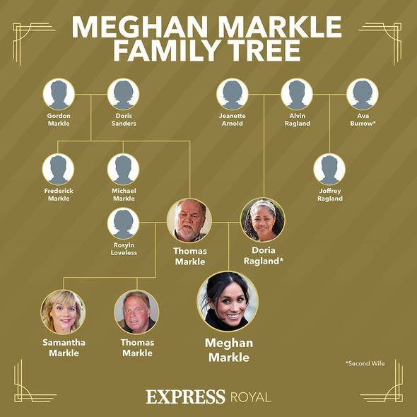 Meghan Markle: Family tree