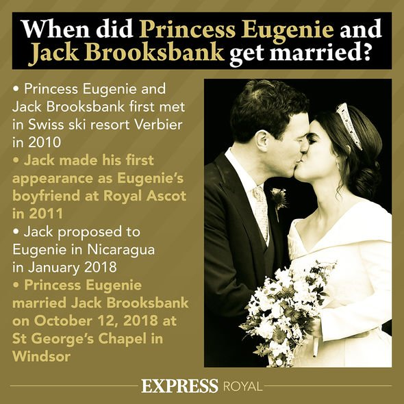 Princess Eugenie facts