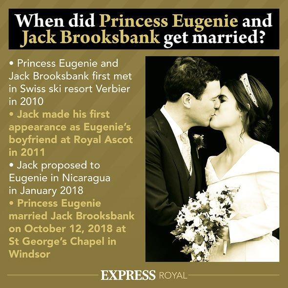 Princess Eugenie facts