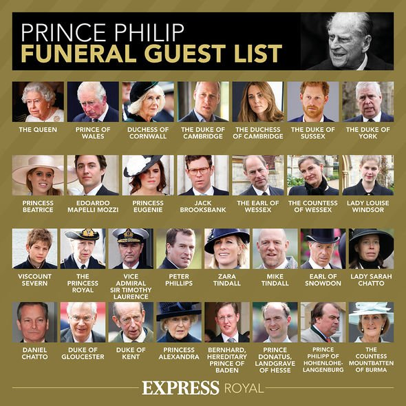 Kate Middleton: Prince Philip funeral guestlist
