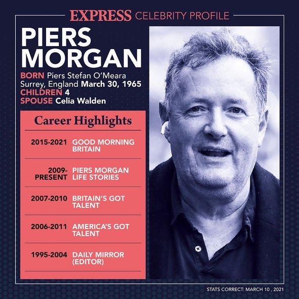 Piers Morgan's career highlights so far