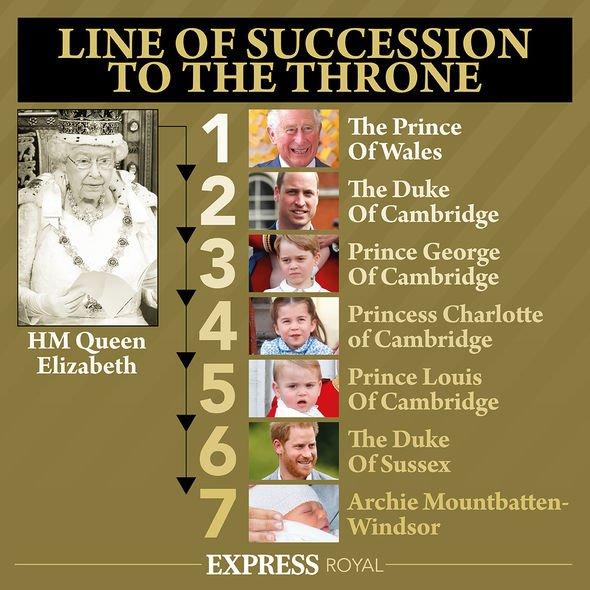 Prince George title