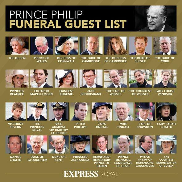 Prince William news Prince Philip update
