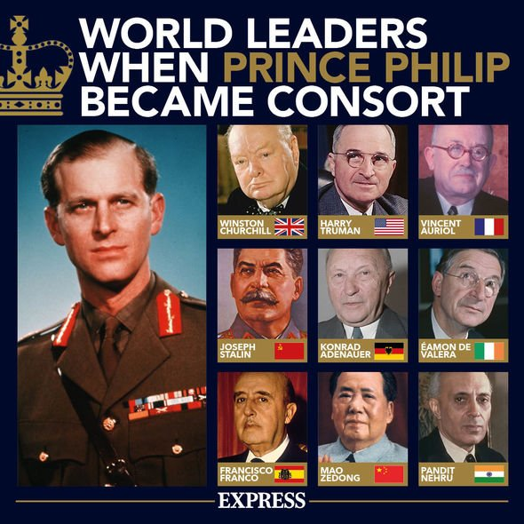 Express.co.uk explainer of who was world leader when Prince Philip became Queen Elizabeth II's consort